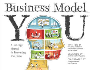 Jouw Persoonlijk Bedrijfsmodel